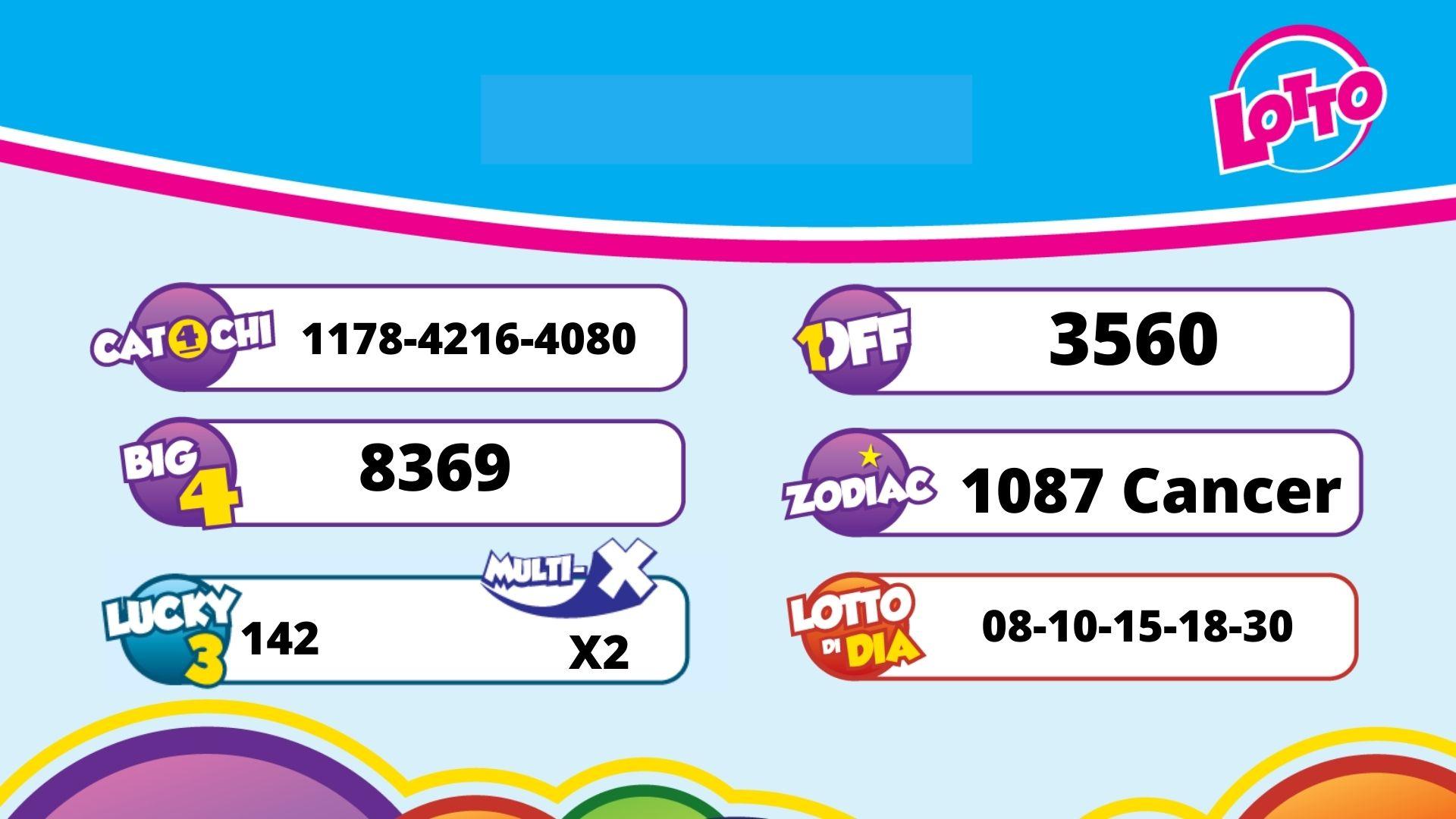 Resultado di sorteo: 20 di september